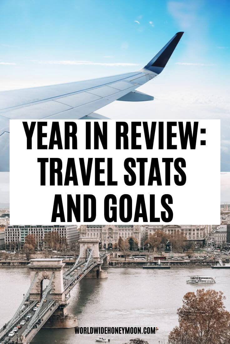 Year in Review- Travel Stats and Goals